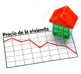 ¿A cuanto subió el precio de la vivienda en México?